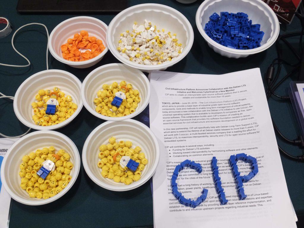 CIP, Author at Civil Infrastructure Platform
